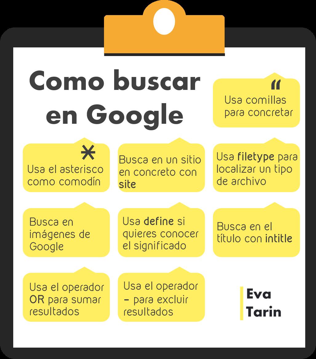 como buscar en google como un profesional