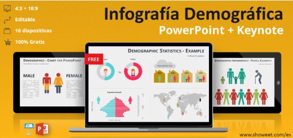 Plantilla de powerpoint con elementos infográficos de demografía