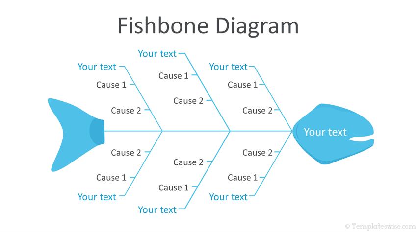 Plantilla diagrama de pez