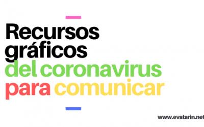 Recursos para difundir mensajes del coronavirus – Plantillas de powerpoint, publicaciones sociales y posters para comunicar durante el coronavirus